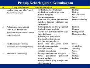 konflik-dan-keberlanjutan-kph4_14